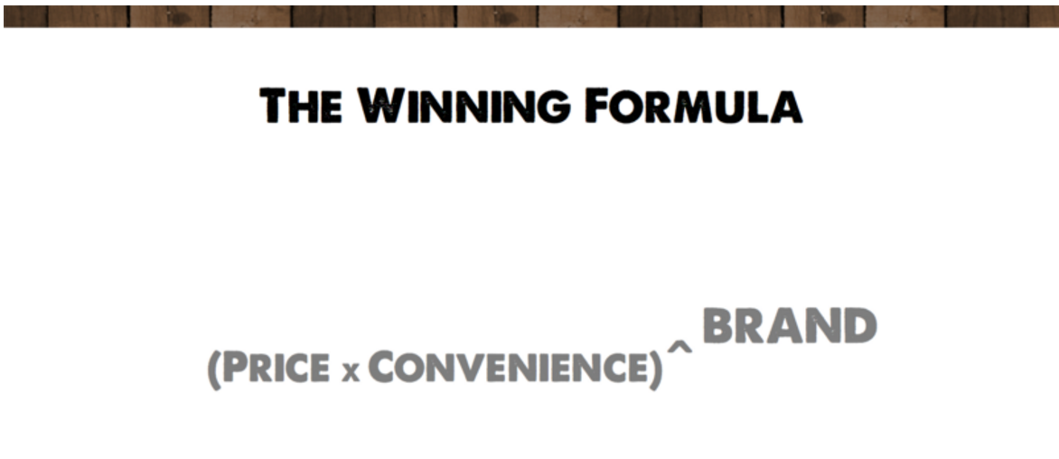 Winning formula from Dollar Shave Club