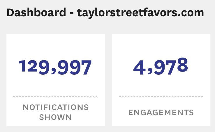 fomo-taylor-street-favors-dashboard