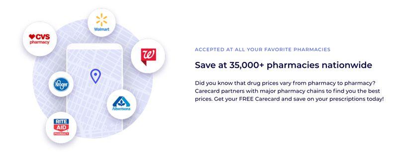 fomo-carecard-pharmacies